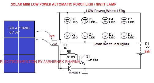 solar automatic night light