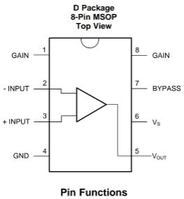 Audio amplifier using lm386 opamp