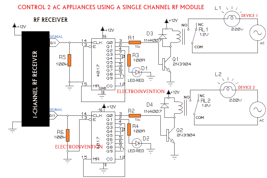 remote control home appliances